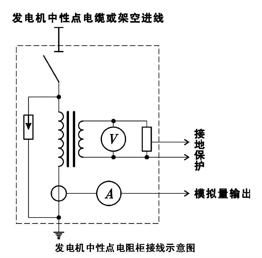 发电机中性点接地电阻柜工作原理图